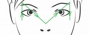 Yoga ocular: hacer una M