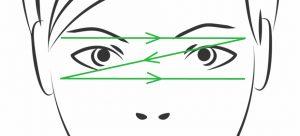 Yoga ocular: movimiento como una Z